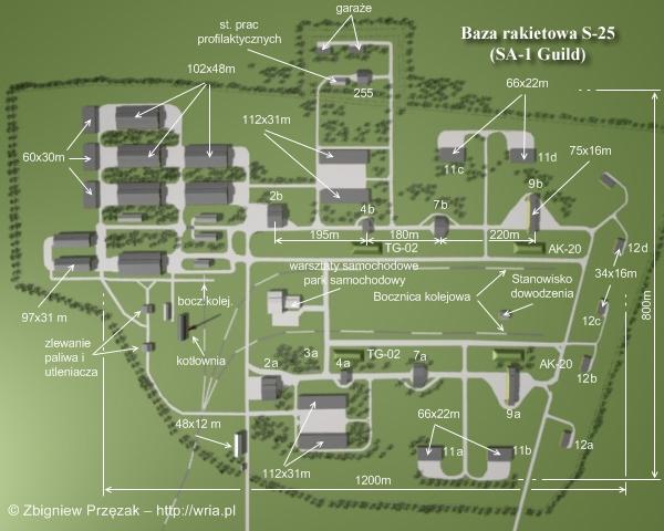 Baza rakietowa S-25 (SA-1 Guild). Gabaryty obiektĂłw bazy.