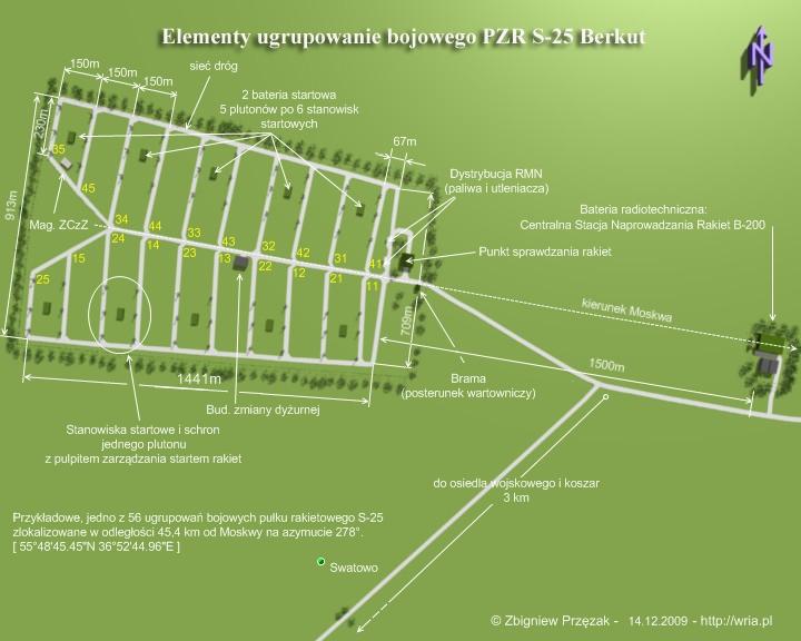 Elementy ugrupowanie bojowego PZR PZR S-25